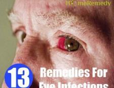 Accueil recours pour les infections oculaires