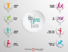 Savoir comment brûler 100 calories en 1 min