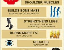 Sécréter des avantages pour la santé de la marche que vous devez savoir