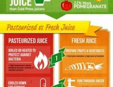 Le guide complet de la fabrication de jus pour la santé étonnante